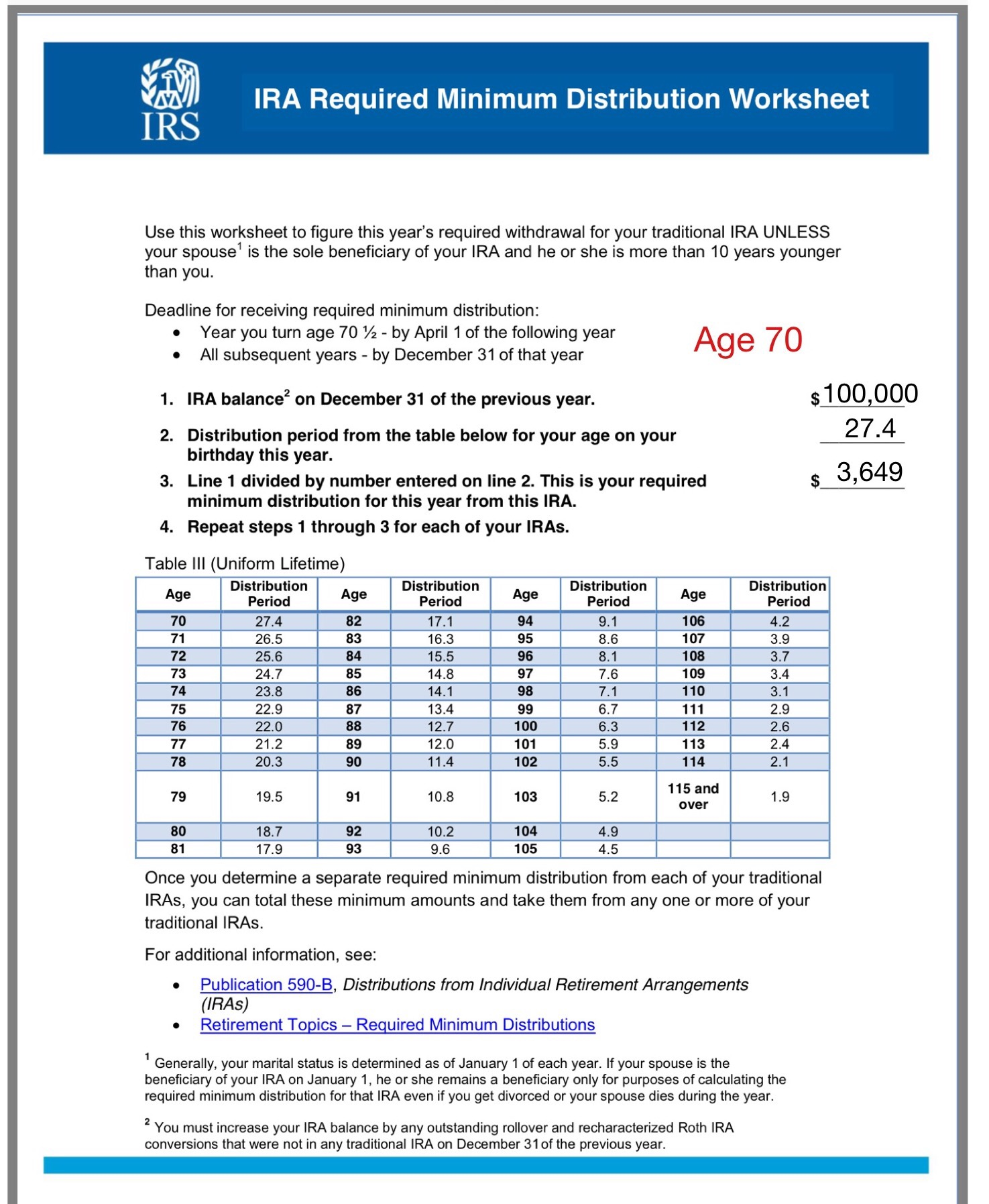 Worksheets Ira Required Minimum Distribution Worksheet the mystery of required minimum distribution rmd keep in mind too that a large year could cause more your social security to become taxable raise medicare premium or even p