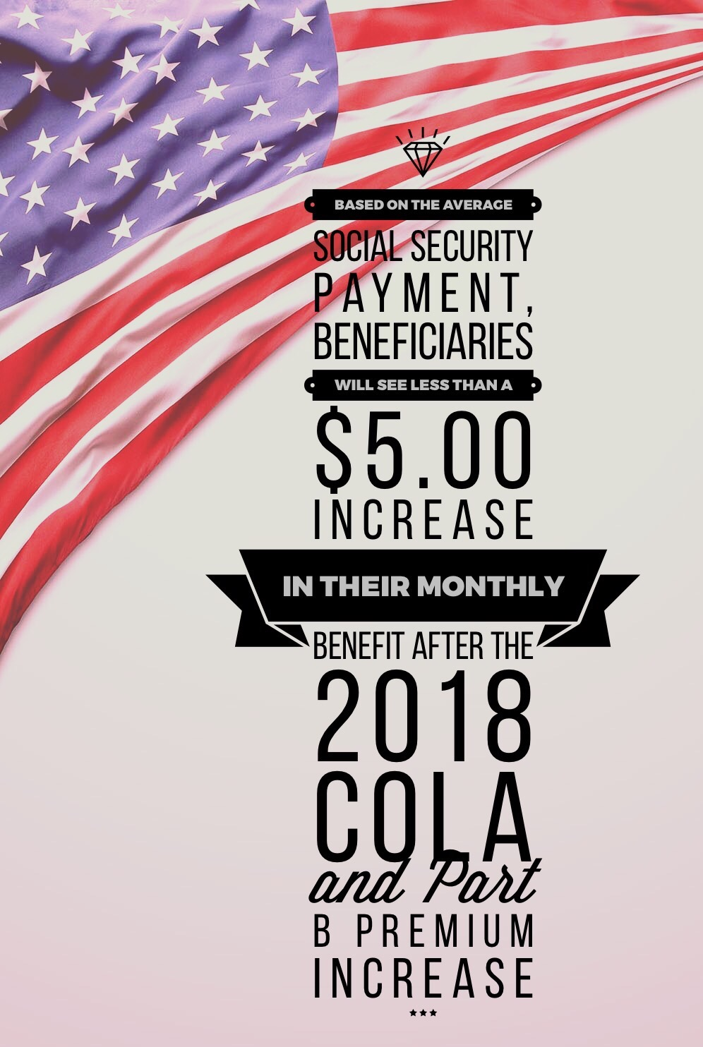 Social Security COLA - QUINNSCOMMENTARY